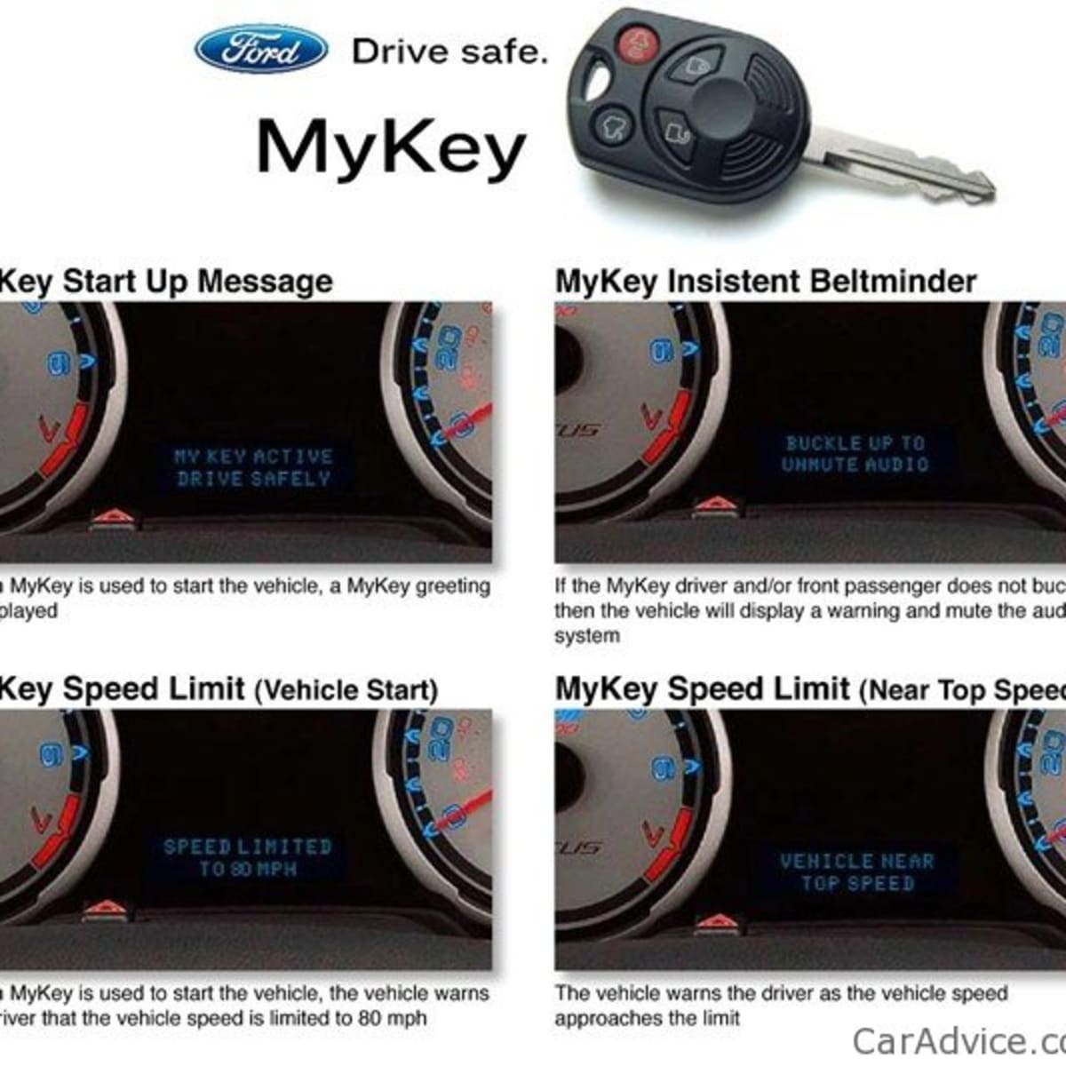 Ford My Key >> Ford Mykey Do Not Disturb Technology Withholds Incoming