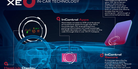 2015 Jaguar XE interior sketched out: Will feature remote smartphone control, laser head-up display