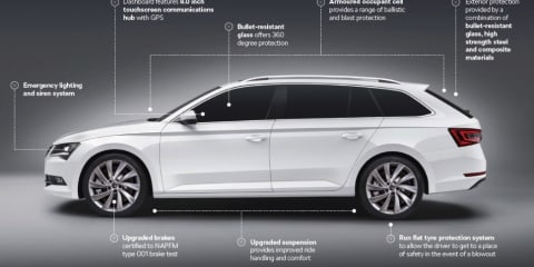 Skoda launches bulletproof Superb Estate