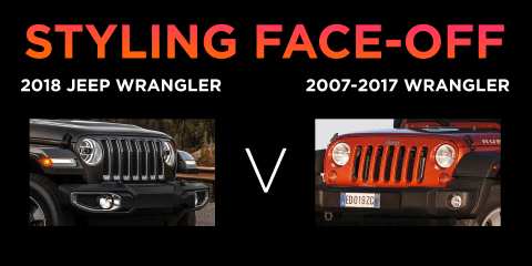 Jeep Wrangler Old v New: Styling face-off