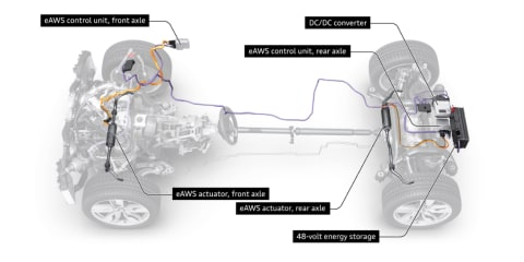 Audi working on world-first regenerative suspension system
