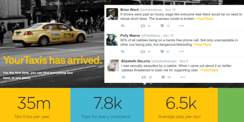 #YourTaxis:: Vic Taxi Association launches feedback campaign, Twitter explodes
