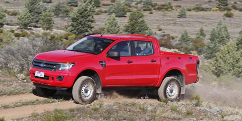 Ford Ranger increases towing capacity to joint class-leading 3500kg