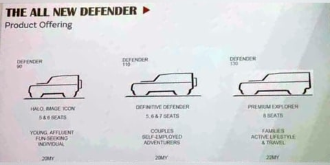 2020 Land Rover Defender specifications leaked