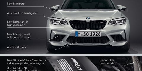 2019 BMW M2 Competition pricing and specs