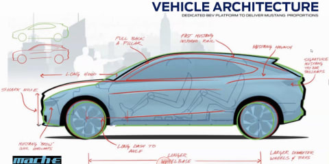 Ford Mustang Mach-E: discarded design sketches revealed