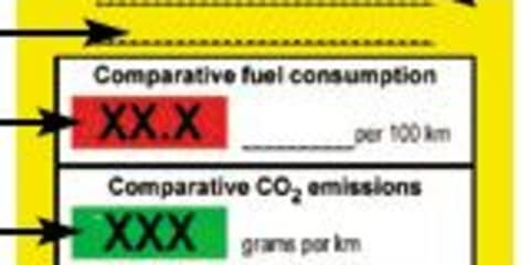 New fuel labels for new cars