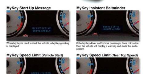 Ford MyKey 'Do Not Disturb' technology withholds incoming calls and texts