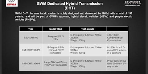 中国的GWM Haval推出了巨大的混合动力推动挑战丰田