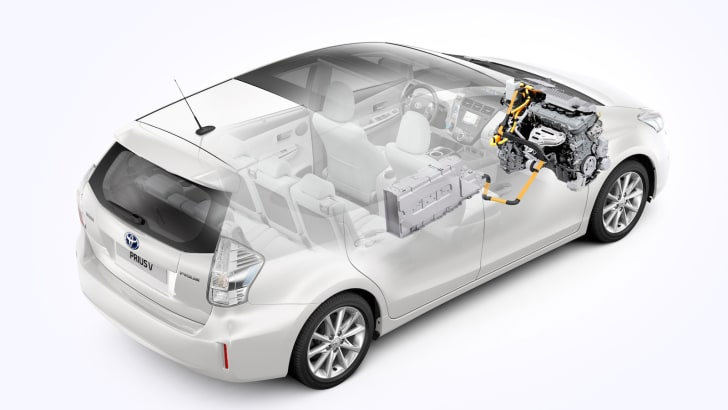 Toyota Prius V - Hybrid Powertrain