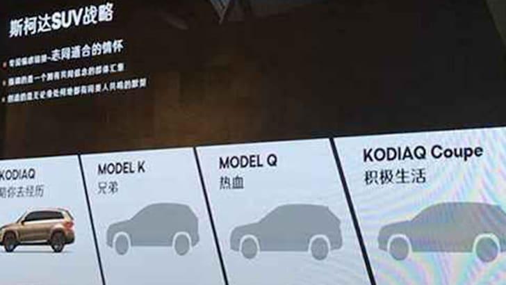 skoda-model-k-model-q-plans-2