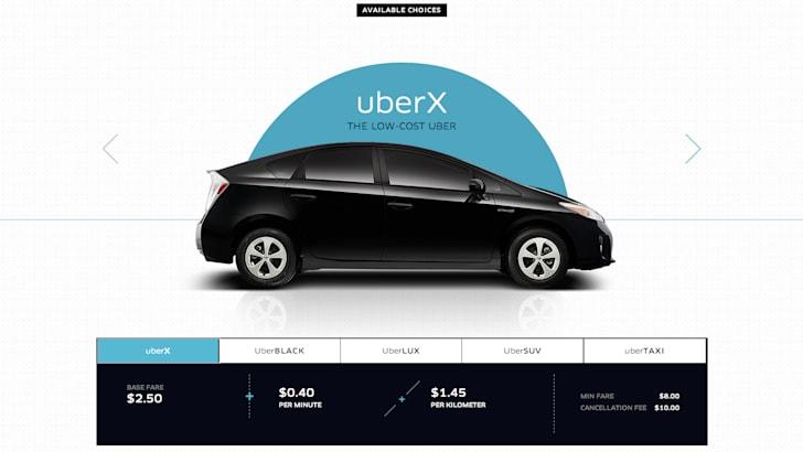 Uber X 2