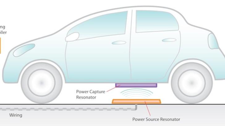 Delphi EV Wireless Charging
