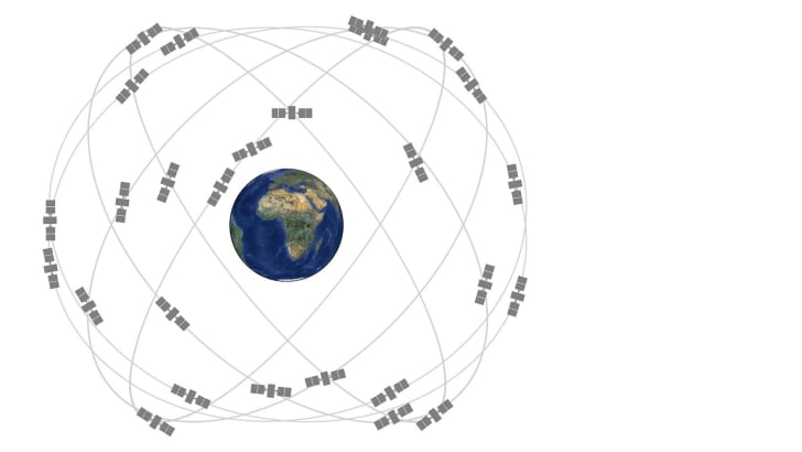 GPS satellite constellation diagram