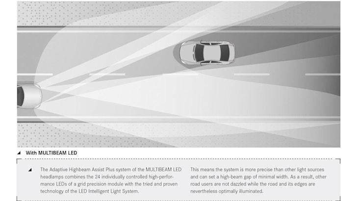 Mercedes CLS 6