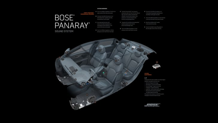 bose-panaray-ct6