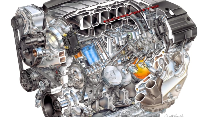Chevrolet Corvette LT1 Engine - 3