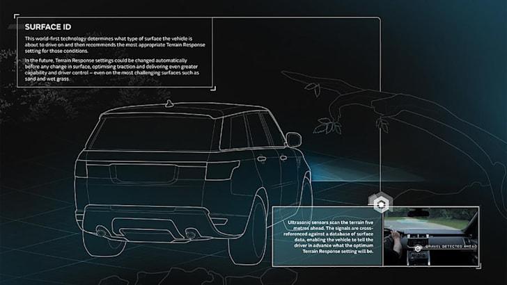 land-rover_autonomous_technology_02