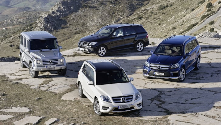 Mercedes-Benz SUVs