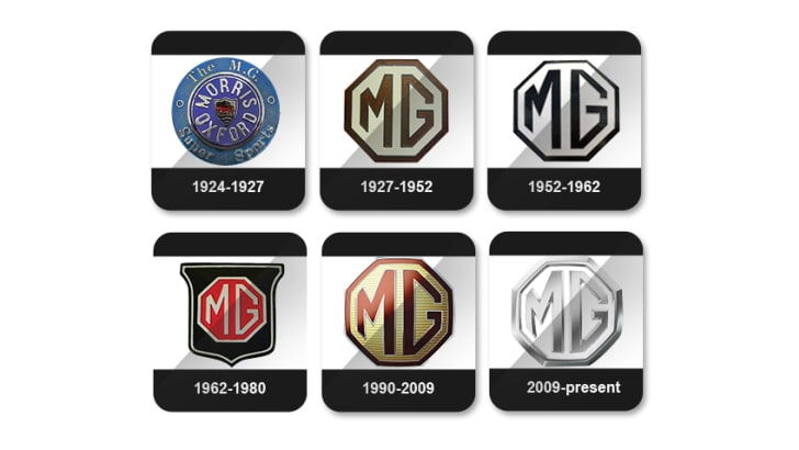 mg-badge-history