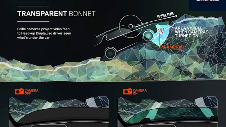 Land Rover Transparent Bonnet - 2