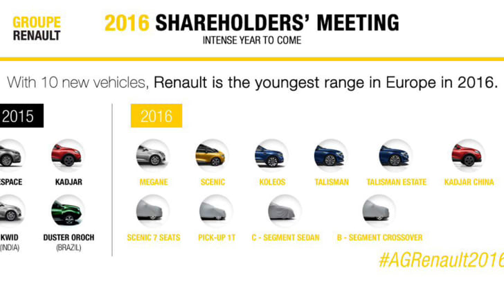 renault-product-roadmap-twitter