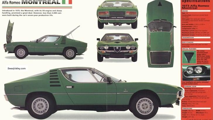 1973_Alfa_Romeo_Montreal_low