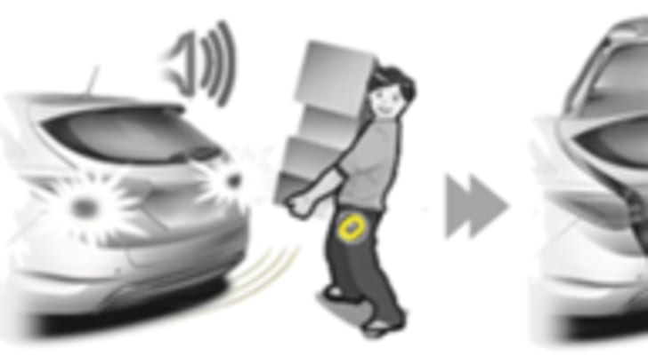 Hyundai i40 - Smart Tailgate