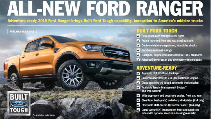 2019 Ford Ranger revealed for North America | CarAdvice