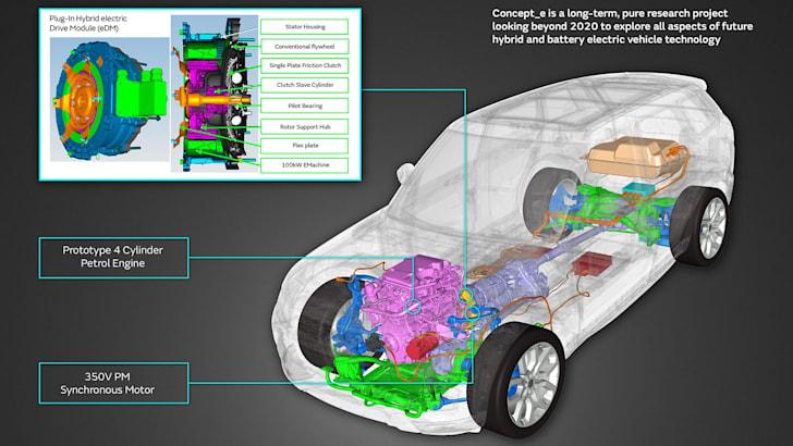 jaguar-land-rover-concept-e-phev-diagram