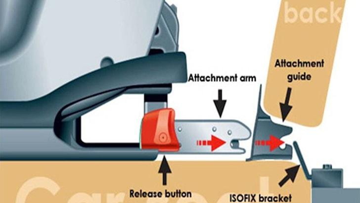 isofix-diagram