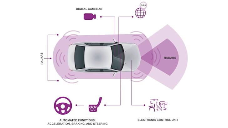 2015_citroen_grand-c4-picasso_autonomous-driverless_02