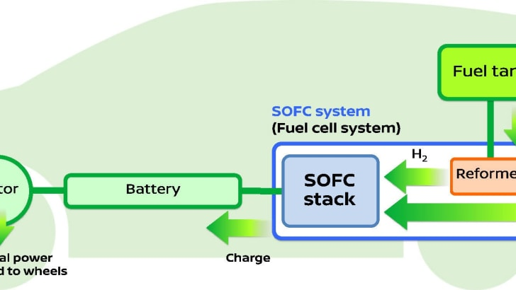 nissan_bio_fuel_cell_02