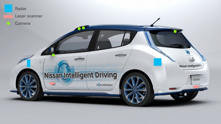 nissan-leaf_intelligent-driving_piloted-drive_autonomous-driverless_03
