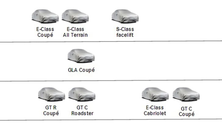 mercedes-benz_product_timeline_02