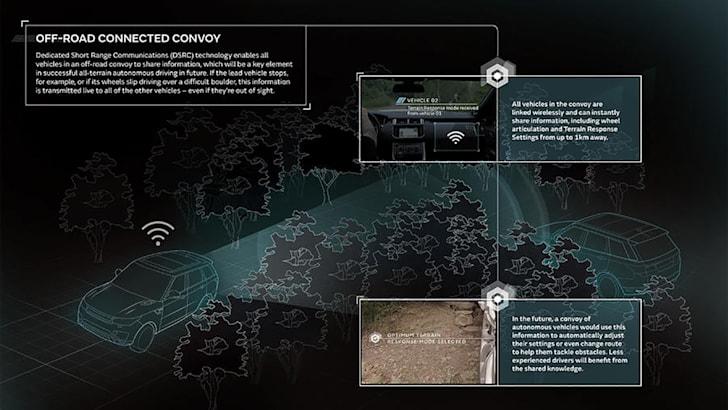 land-rover_autonomous_technology_01