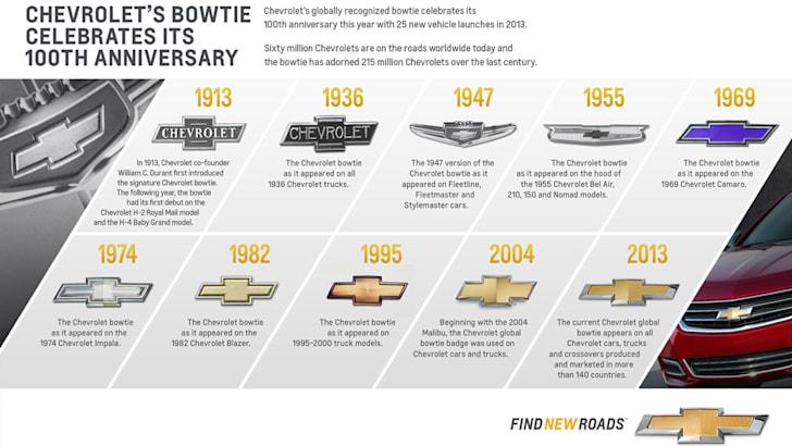 chevrolet-bowtie-evolution