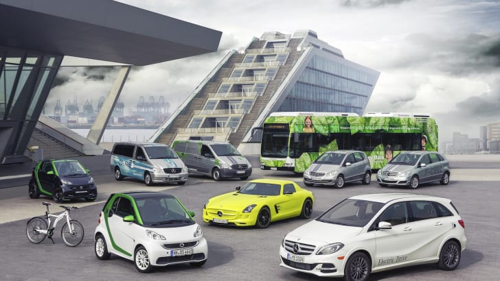 Mercedes-Benz electric vehicles
