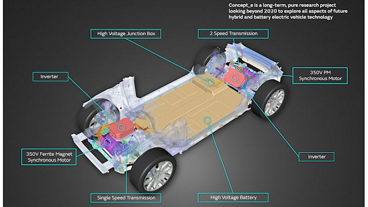 jaguar-land-rover-concept-e-bev-diagram