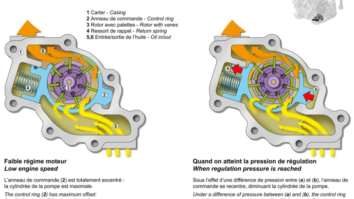 Renault's new 'Energy dCi 130' Diesel engine – derived from