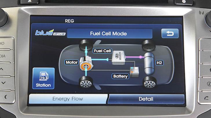 Hyundai ix35 Fuel Cell power flow monitor