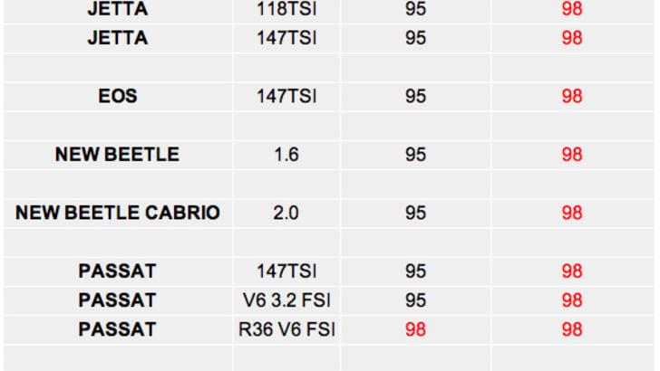 VW_Fuel_Chart_01