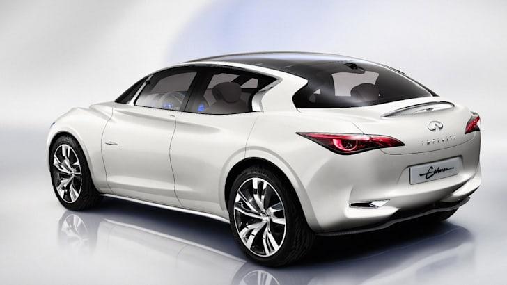 Infiniti-QX30-Concept-Rear
