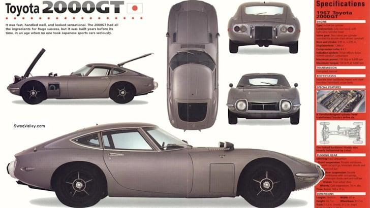 1967_Toyota_2000GT