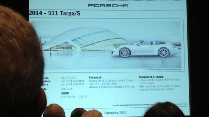 Porsche leaked slides - 2