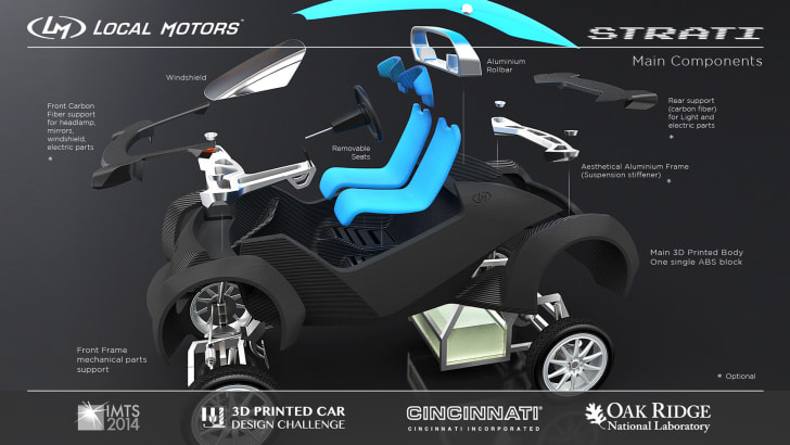 Local Motors Strati - parts