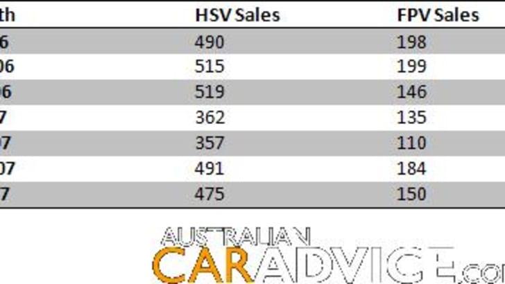 hsvfpv_sales.jpg