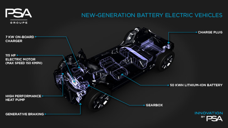 psa-groupe_peugeot-citroen_electric-vehicle-platform_03