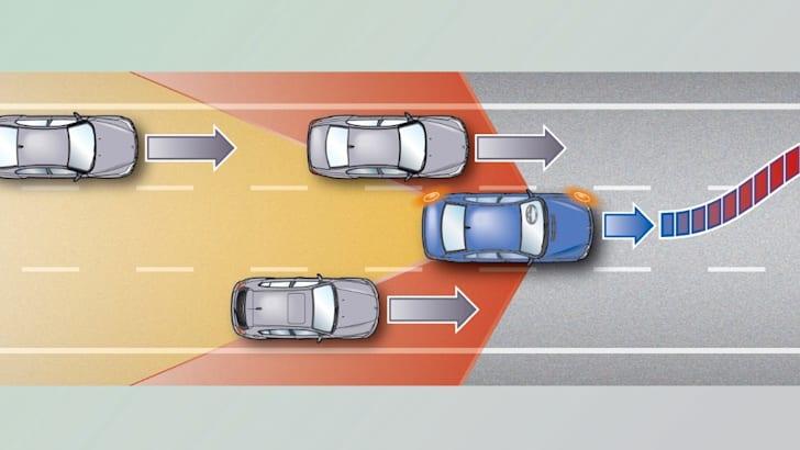 Lane-Departure-Warning-1
