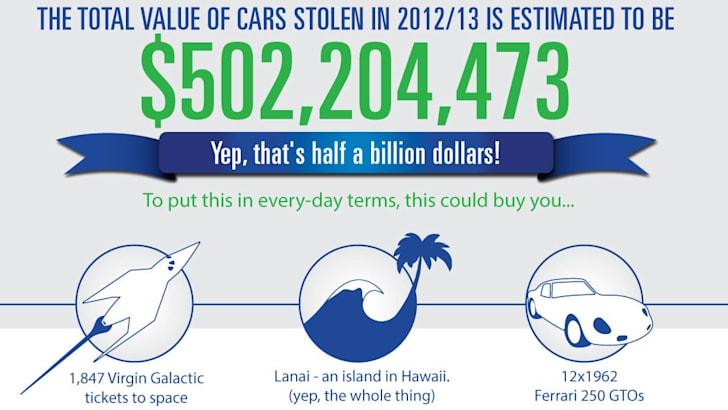 car-theft-3